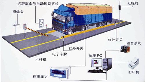 计算机管理系统和监控系统